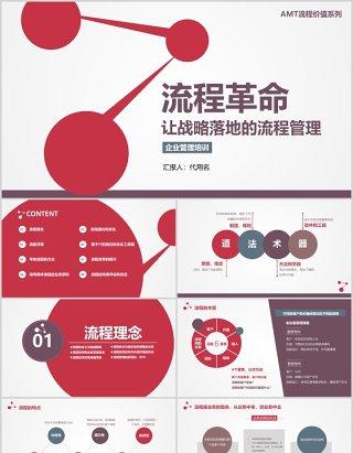 企业战略流程管理培训PPT模板