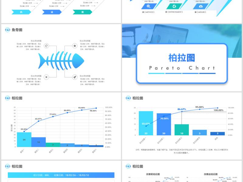 护理工作鱼骨图模板_原创QC小组品管圈常用数据图表成果汇报ppt-版权可商用_PPT模板 ...